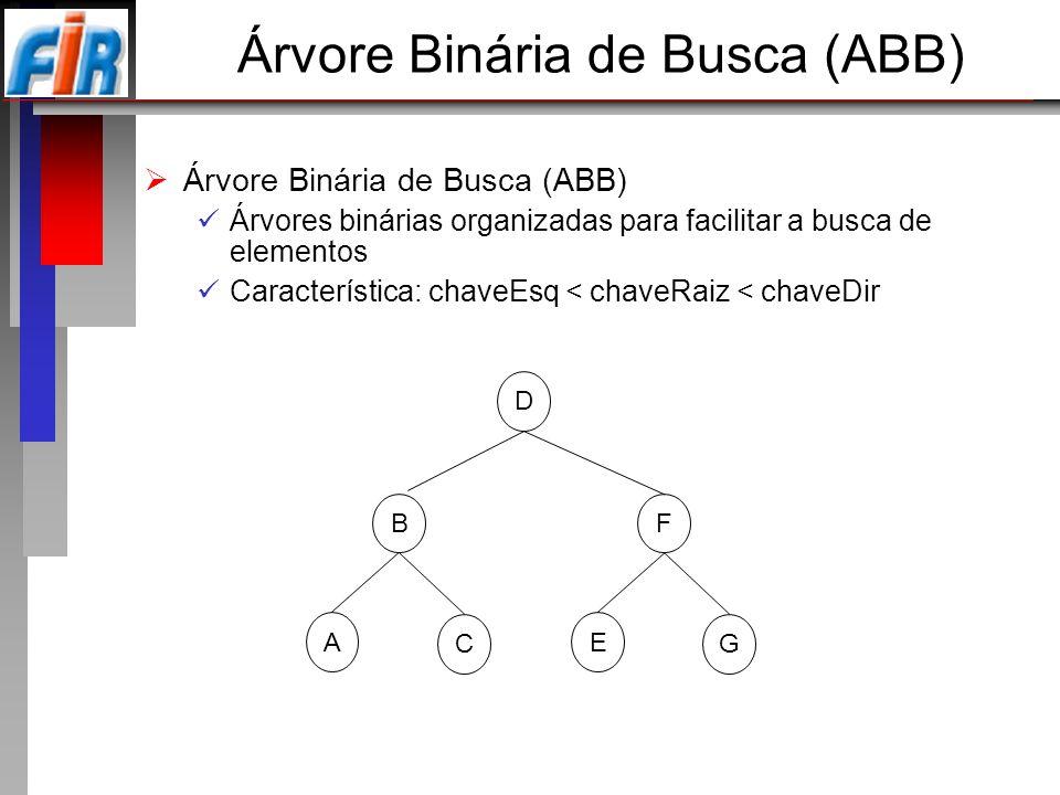 Árvore Binária de Busca (ABB) Árvores binárias organizadas para facilitar a busca de elementos Característica: chaveEsq < chaveRaiz < chaveDir D F E G