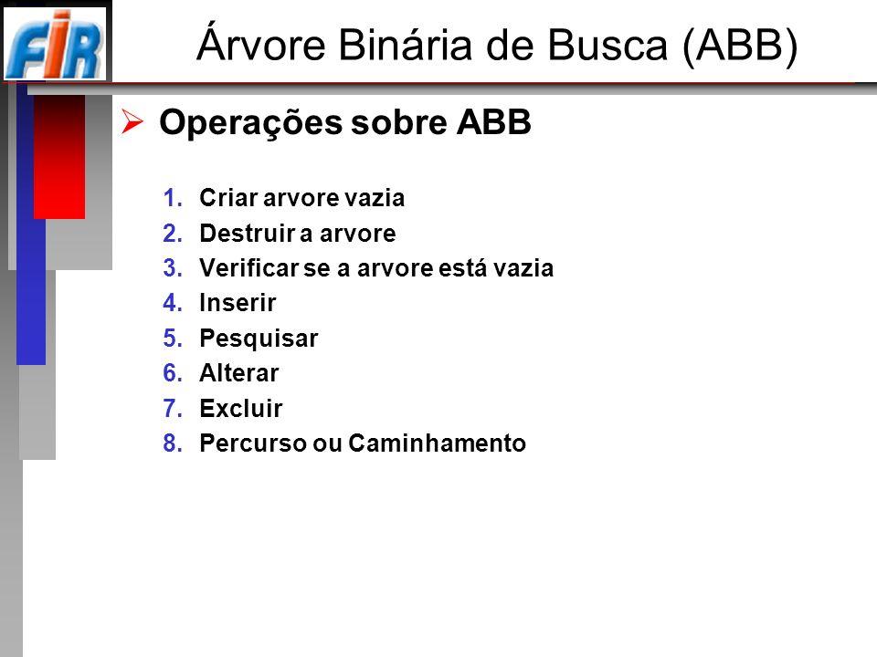 Operações sobre ABB 1.Criar arvore vazia 2.Destruir a arvore 3.Verificar se a arvore está vazia 4.Inserir 5.Pesquisar 6.Alterar 7.Excluir 8.Percurso o