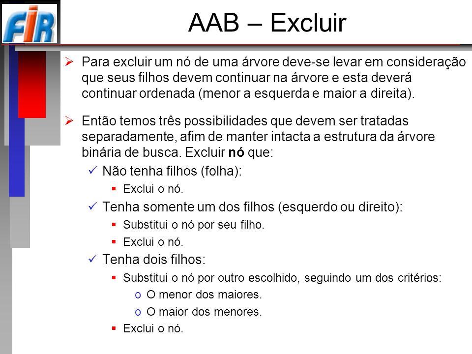 AAB – Excluir Para excluir um nó de uma árvore deve-se levar em consideração que seus filhos devem continuar na árvore e esta deverá continuar ordenad