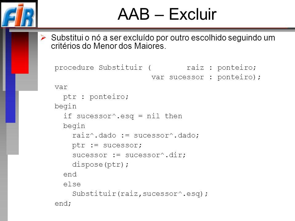 AAB – Excluir Substitui o nó a ser excluído por outro escolhido seguindo um critérios do Menor dos Maiores. procedure Substituir ( raiz : ponteiro; va