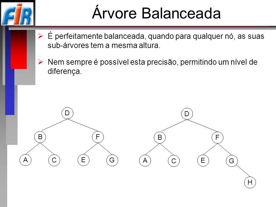 Árvore Balanceada É perfeitamente balanceada, quando para qualquer nó, as suas sub-árvores tem a mesma altura. Nem sempre é possível esta precisão, pe