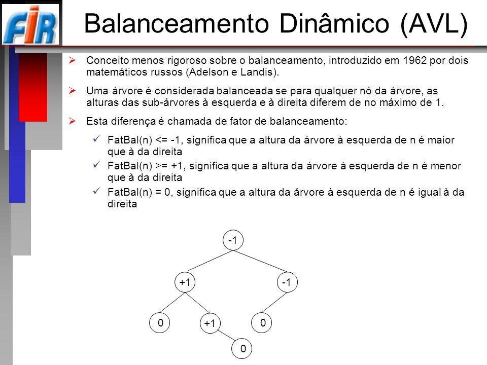 Balanceamento Dinâmico (AVL) Conceito menos rigoroso sobre o balanceamento, introduzido em 1962 por dois matemáticos russos (Adelson e Landis). Uma ár
