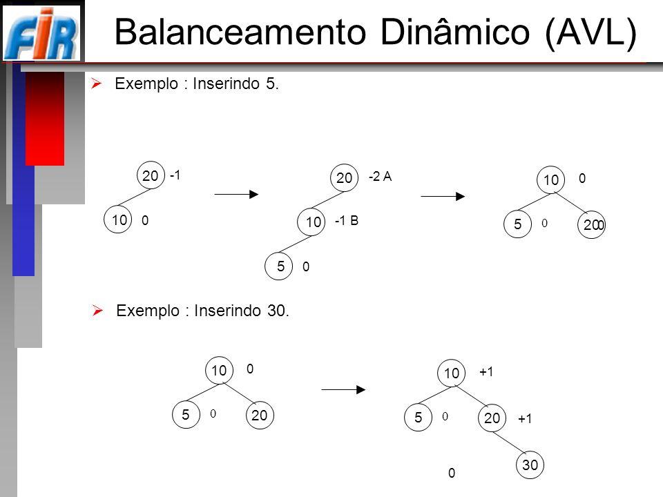 Balanceamento Dinâmico (AVL) Exemplo : Inserindo 5. 20 10 0 20 10 -2 A -1 B 5 0 10 5 0 0 20 0 Exemplo : Inserindo 30. 10 5 0 0 20 10 5 +1 0 20 +1 30 0