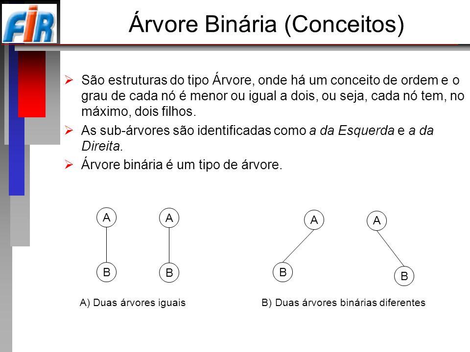 Árvore Binária (Conceitos) São estruturas do tipo Árvore, onde há um conceito de ordem e o grau de cada nó é menor ou igual a dois, ou seja, cada nó t
