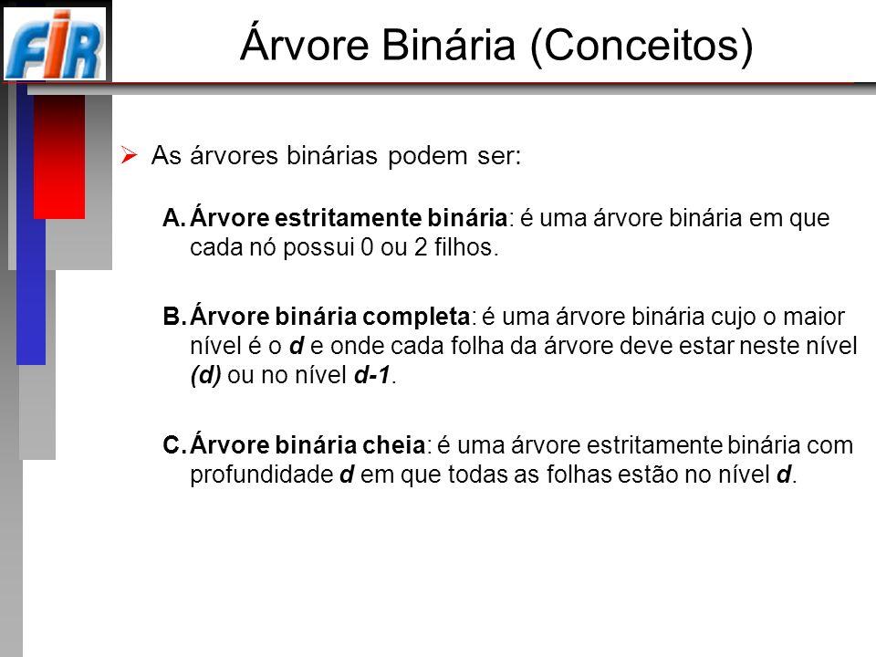 Árvore Binária (Conceitos) As árvores binárias podem ser: A.Árvore estritamente binária: é uma árvore binária em que cada nó possui 0 ou 2 filhos. B.Á