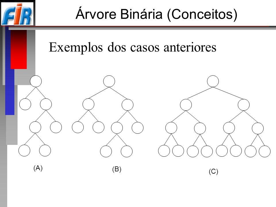 Árvore Binária (Conceitos) (A) (B) (C) Exemplos dos casos anteriores