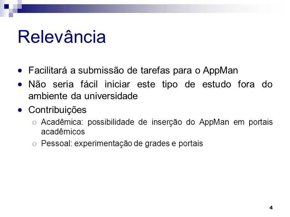 4 Relevância Facilitará a submissão de tarefas para o AppMan Não seria fácil iniciar este tipo de estudo fora do ambiente da universidade Contribuiçõe