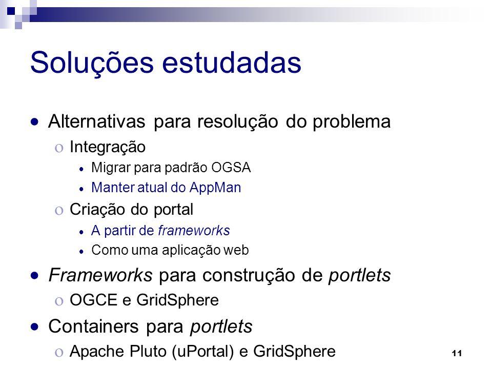 Soluções estudadas Alternativas para resolução do problema Integração Migrar para padrão OGSA Manter atual do AppMan Criação do portal A partir de fra