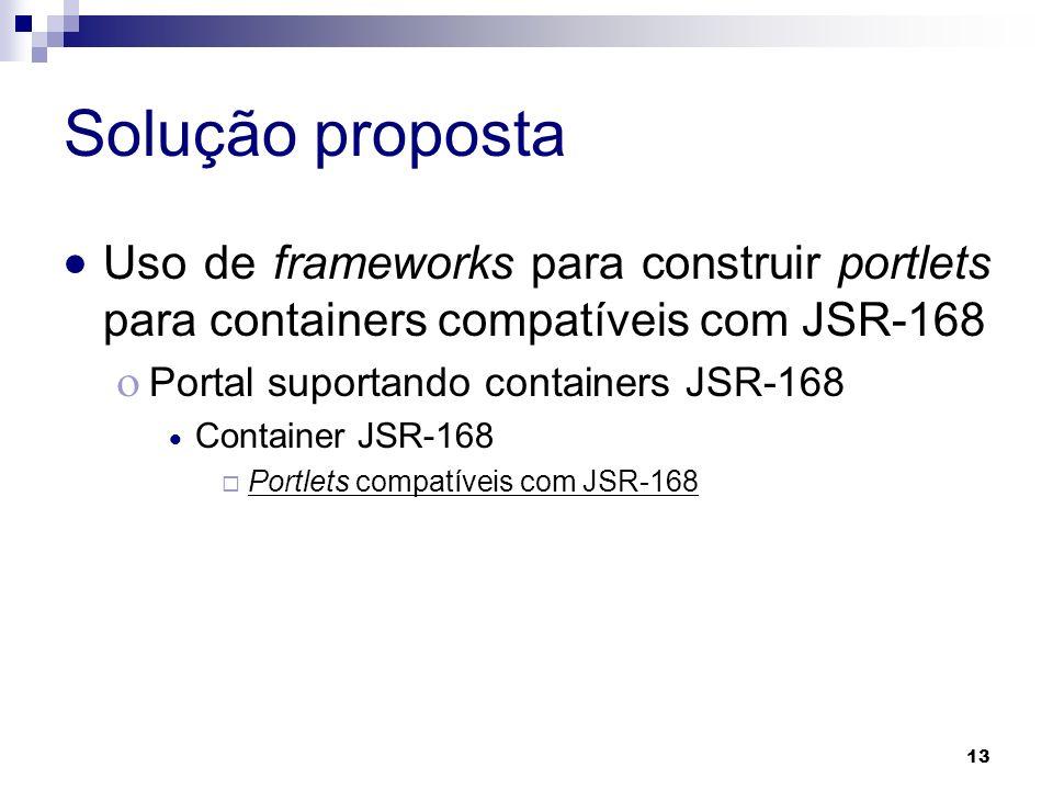 Solução proposta Uso de frameworks para construir portlets para containers compatíveis com JSR-168 Portal suportando containers JSR-168 Container JSR-