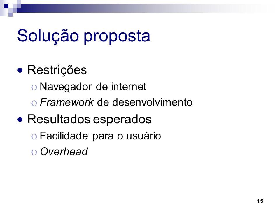 Solução proposta Restrições Navegador de internet Framework de desenvolvimento Resultados esperados Facilidade para o usuário Overhead 15
