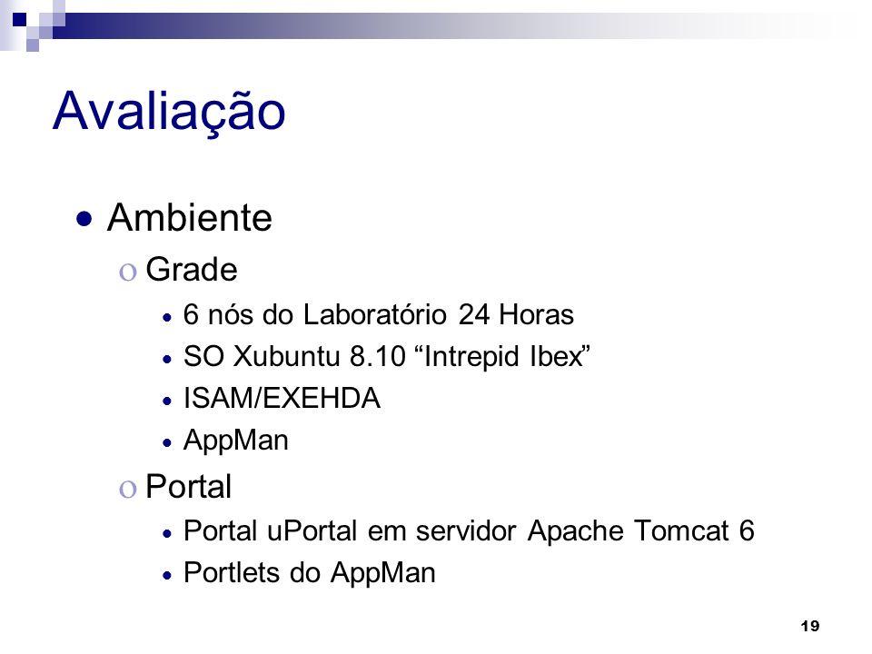 Avaliação Ambiente Grade 6 nós do Laboratório 24 Horas SO Xubuntu 8.10 Intrepid Ibex ISAM/EXEHDA AppMan Portal Portal uPortal em servidor Apache Tomca