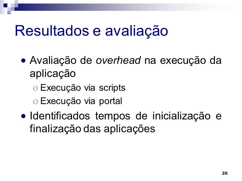 Resultados e avaliação Avaliação de overhead na execução da aplicação Execução via scripts Execução via portal Identificados tempos de inicialização e
