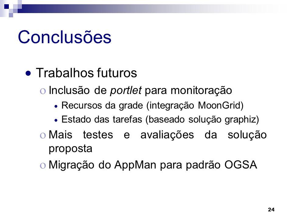 Conclusões Trabalhos futuros Inclusão de portlet para monitoração Recursos da grade (integração MoonGrid) Estado das tarefas (baseado solução graphiz)