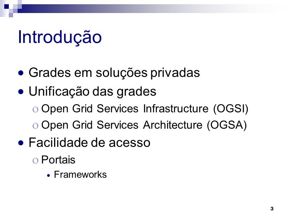 Introdução Grades em soluções privadas Unificação das grades Open Grid Services Infrastructure (OGSI) Open Grid Services Architecture (OGSA) Facilidad