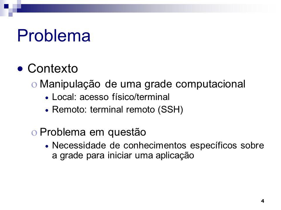 Problema Contexto Manipulação de uma grade computacional Local: acesso físico/terminal Remoto: terminal remoto (SSH) Problema em questão Necessidade d