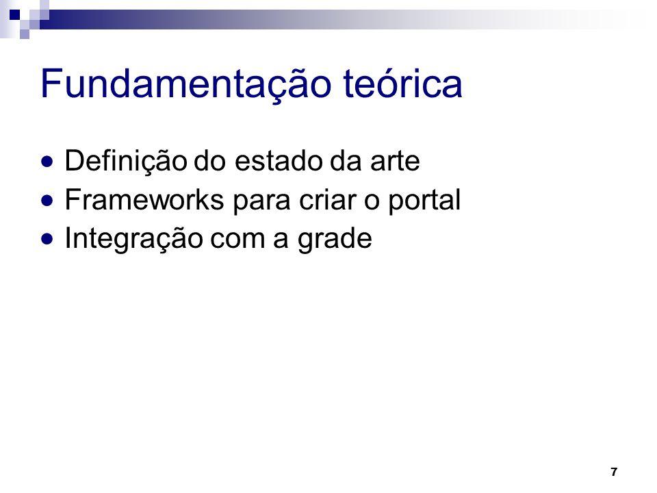 Fundamentação teórica Definição do estado da arte Frameworks para criar o portal Integração com a grade 7