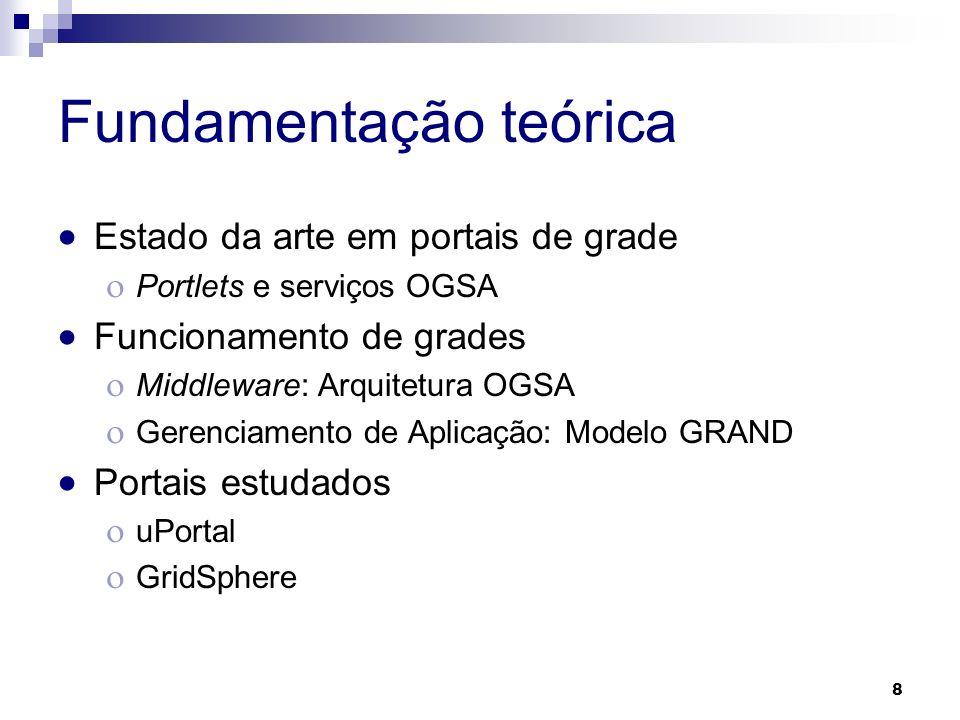Fundamentação teórica Estado da arte em portais de grade Portlets e serviços OGSA Funcionamento de grades Middleware: Arquitetura OGSA Gerenciamento d