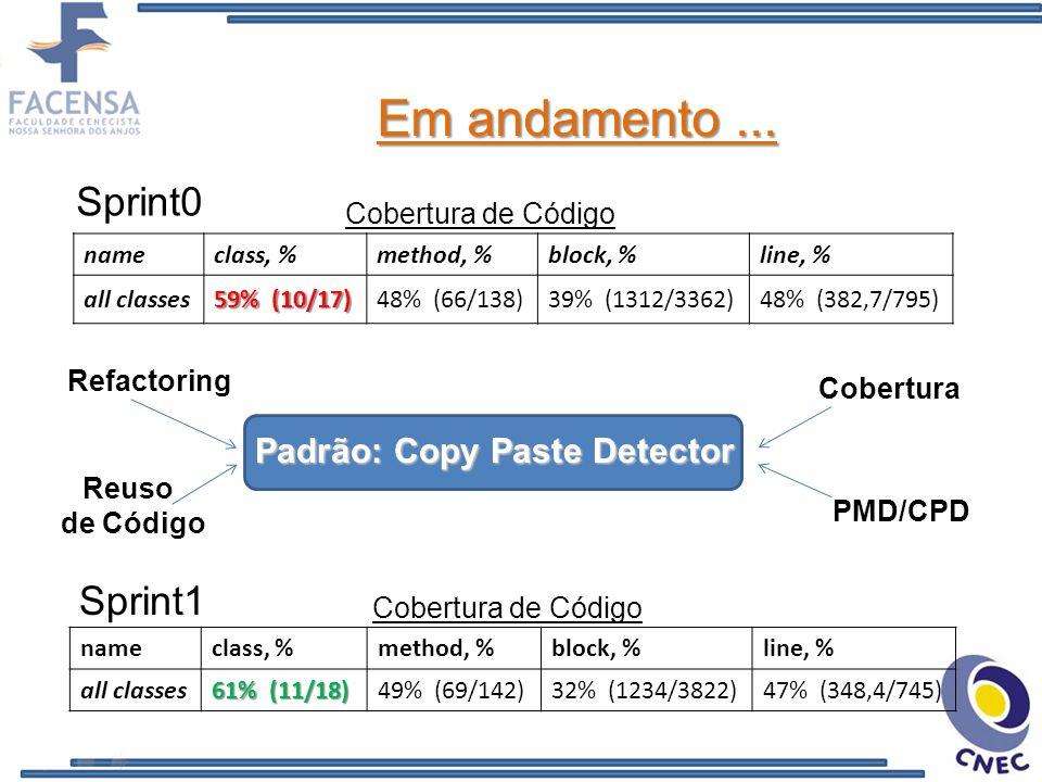 Em andamento... nameclass, %method, %block, %line, % all classes61% (11/18)49% (69/142)32% (1234/3822)47% (348,4/745) nameclass, %method, %block, %lin