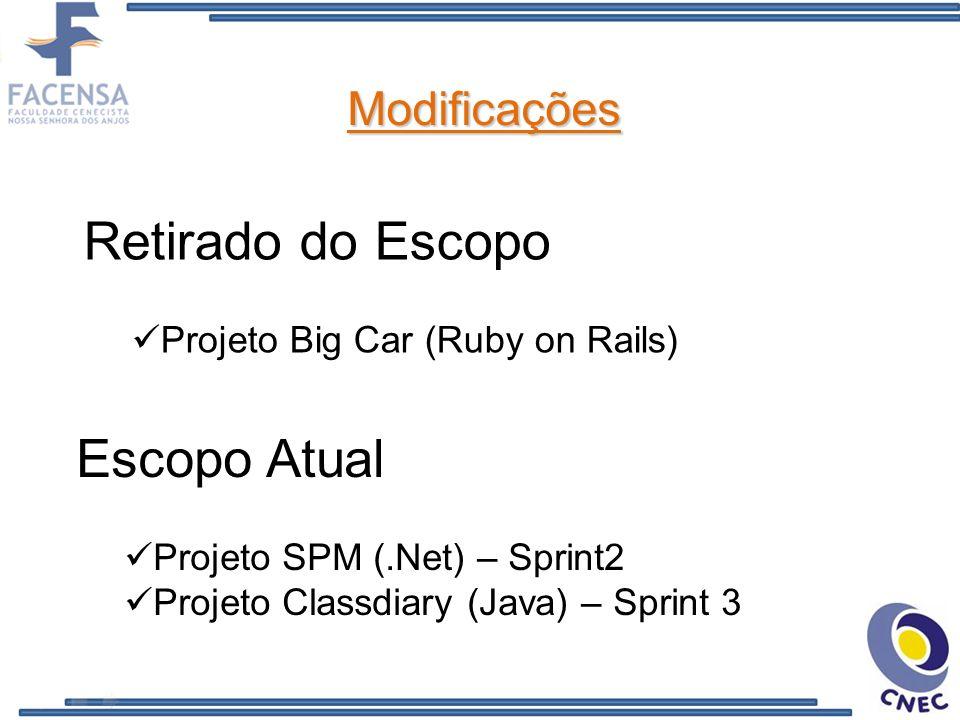 Modificações Retirado do Escopo Projeto Big Car (Ruby on Rails) Escopo Atual Projeto SPM (.Net) – Sprint2 Projeto Classdiary (Java) – Sprint 3