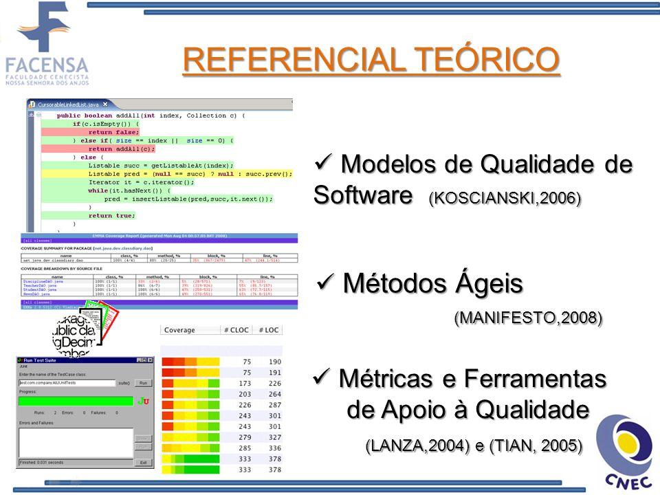 REFERENCIAL TEÓRICO Modelos de Qualidade de Software (KOSCIANSKI,2006) Modelos de Qualidade de Software (KOSCIANSKI,2006) Métricas e Ferramentas Métri