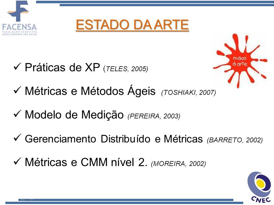 ESTADO DA ARTE Práticas de XP ( TELES, 2005) Métricas e Métodos Ágeis (TOSHIAKI, 2007) Modelo de Medição (PEREIRA, 2003) Gerenciamento Distribuído e M