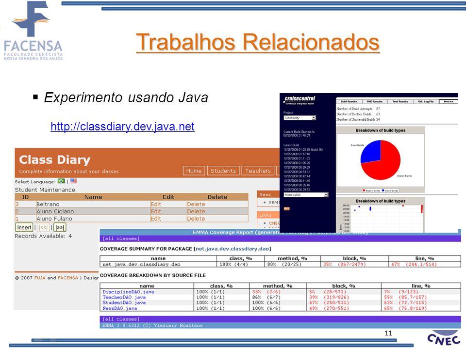 Estudo de Caso Projeto Class Diary FUJA Projeto Social Program Management FACENSA.NET https://classdiary.dev.java.net http://code.google.com/p/spm-net-br 12