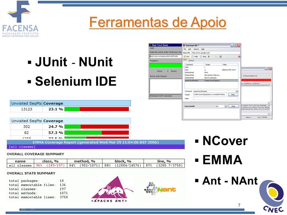 Ferramentas de Apoio PMD/CPD Metrics Simian/FxCop. NET Reflector 8 Checkstyle