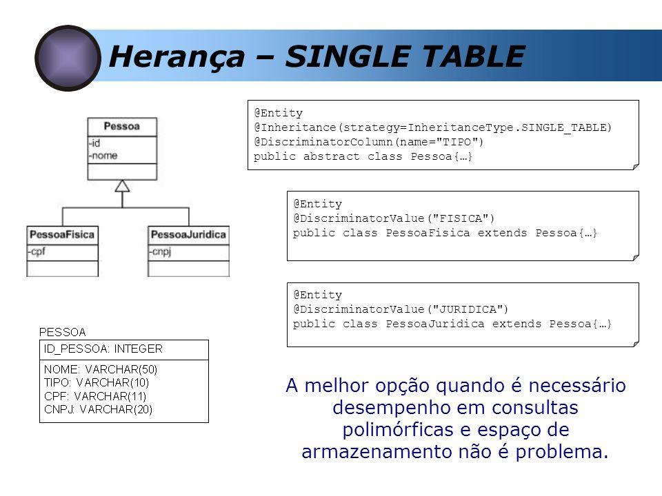 Herança – SINGLE TABLE @Entity @Inheritance(strategy=InheritanceType.SINGLE_TABLE) @DiscriminatorColumn(name= TIPO ) public abstract class Pessoa{…} @Entity @DiscriminatorValue( FISICA ) public class PessoaFisica extends Pessoa{…} @Entity @DiscriminatorValue( JURIDICA ) public class PessoaJuridica extends Pessoa{…} A melhor opção quando é necessário desempenho em consultas polimórficas e espaço de armazenamento não é problema.