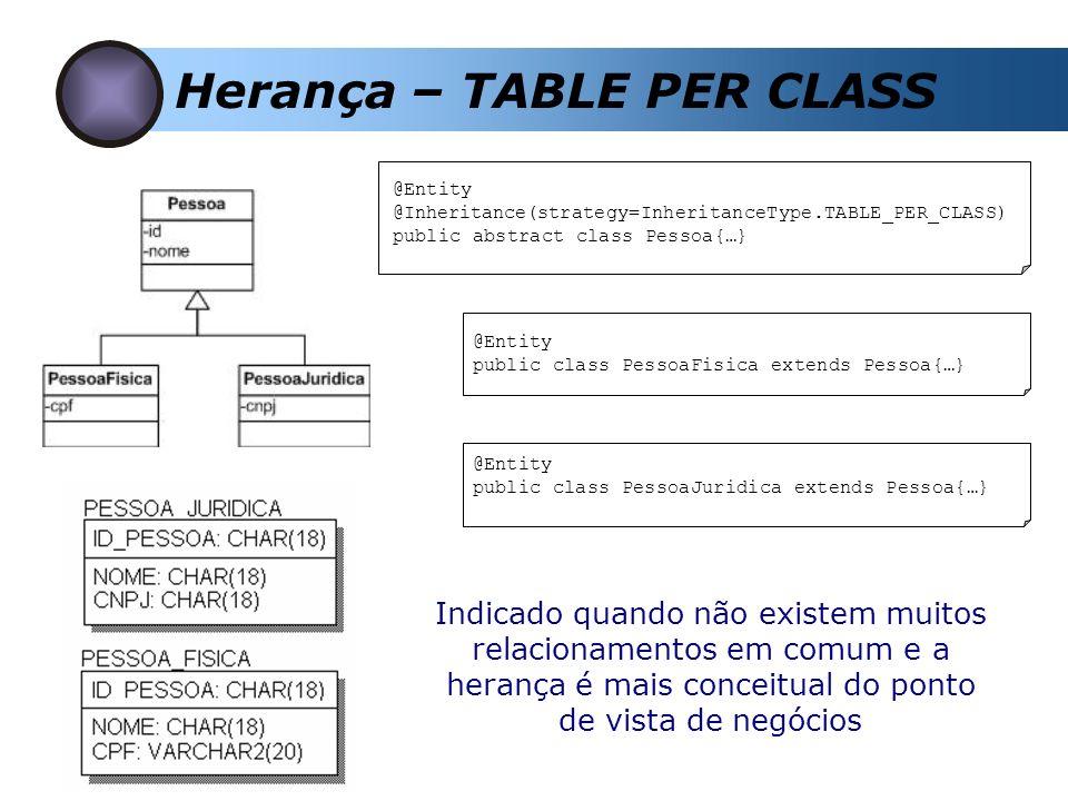 Herança – TABLE PER CLASS @Entity @Inheritance(strategy=InheritanceType.TABLE_PER_CLASS) public abstract class Pessoa{…} @Entity public class PessoaFi
