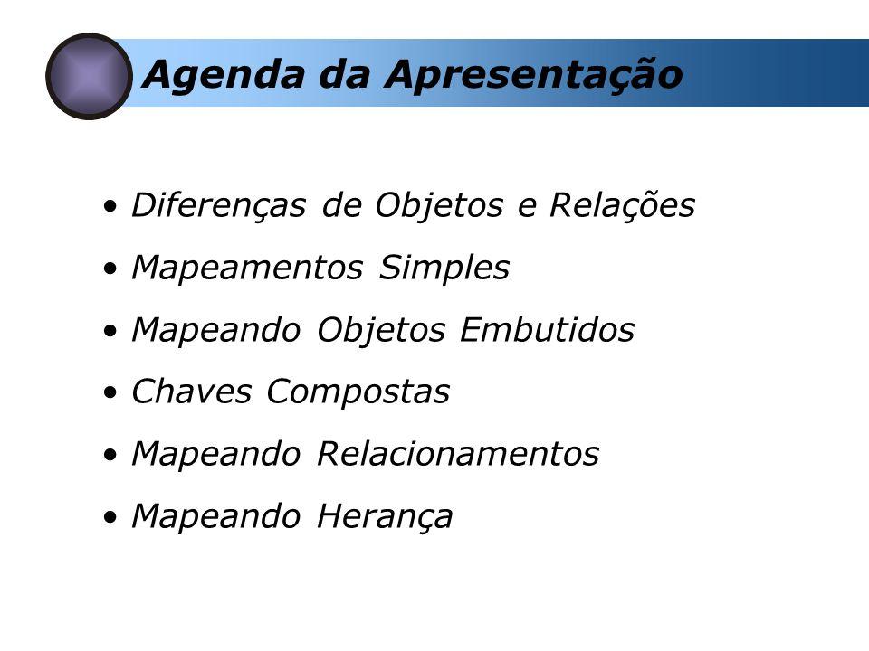 Diferenças de Objetos e Relações Mapeamentos Simples Mapeando Objetos Embutidos Chaves Compostas Mapeando Relacionamentos Mapeando Herança Agenda da Apresentação