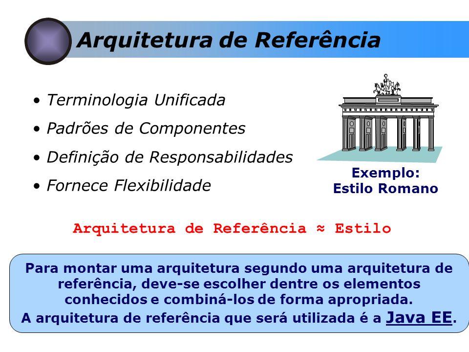Terminologia Unificada Padrões de Componentes Definição de Responsabilidades Fornece Flexibilidade Arquitetura de Referência Para montar uma arquitetura segundo uma arquitetura de referência, deve-se escolher dentre os elementos conhecidos e combiná-los de forma apropriada.