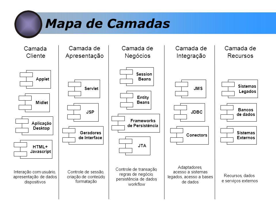 Mapa de Camadas
