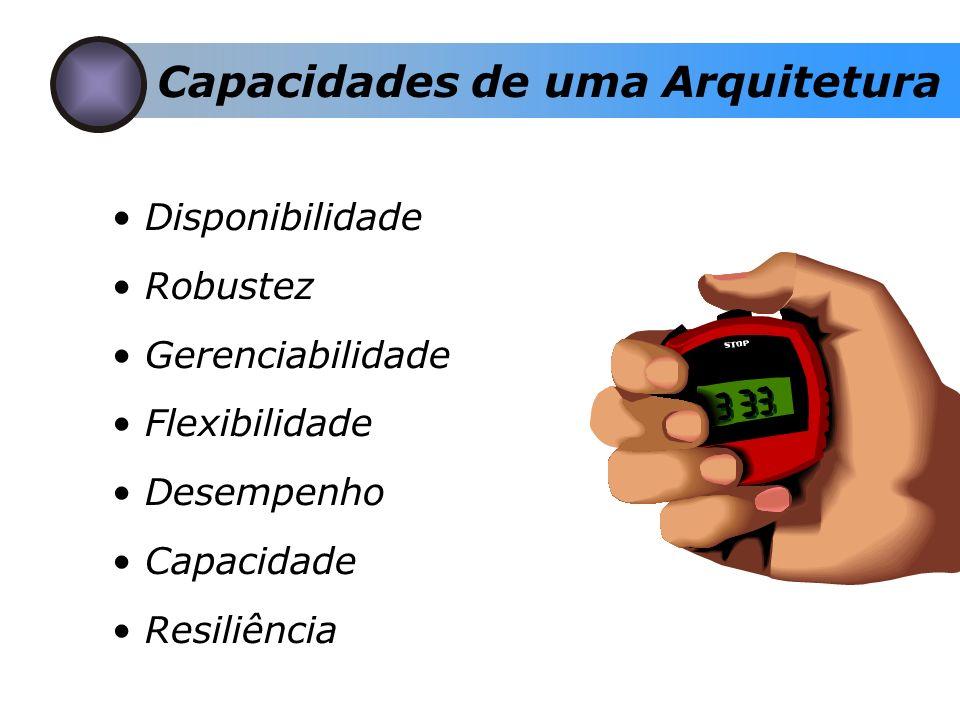 Capacidades de uma Arquitetura Escalabilidade Extensibilidade Reusabilidade Segurança o Autenticidade o Confidencialidade o Integridade o Disponibilidade