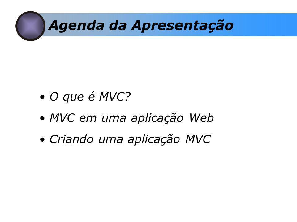 O que é MVC MVC em uma aplicação Web Criando uma aplicação MVC Agenda da Apresentação