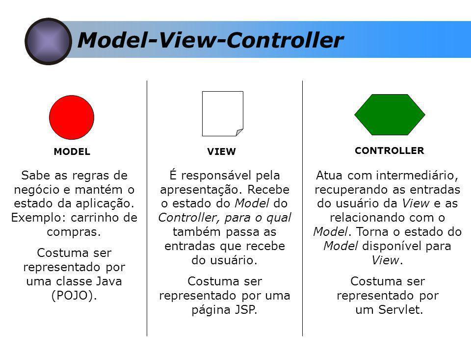 Model-View-Controller MODELVIEW CONTROLLER Sabe as regras de negócio e mantém o estado da aplicação.
