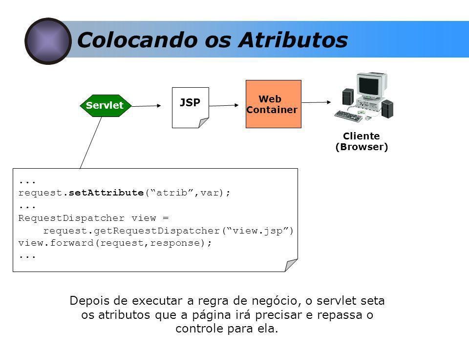 Colocando os Atributos Cliente (Browser) Web Container Servlet...
