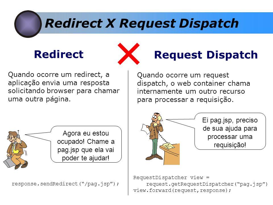 Redirect X Request Dispatch Quando ocorre um request dispatch, o web container chama internamente um outro recurso para processar a requisição. Quando