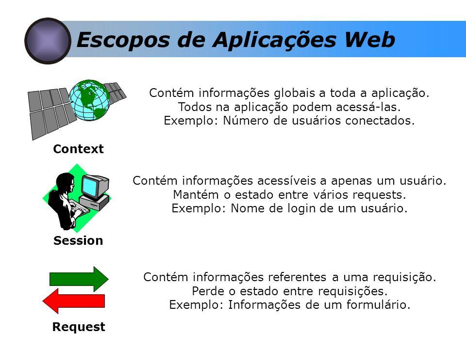 Escopos de Aplicações Web Context Contém informações globais a toda a aplicação. Todos na aplicação podem acessá-las. Exemplo: Número de usuários cone