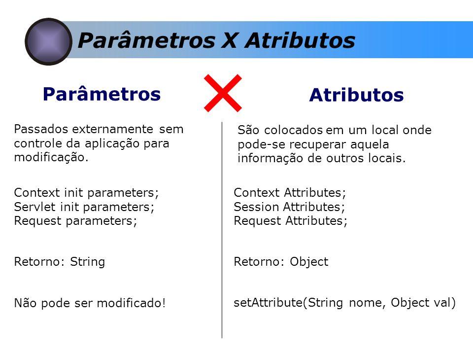 Parâmetros X Atributos São colocados em um local onde pode-se recuperar aquela informação de outros locais. Passados externamente sem controle da apli