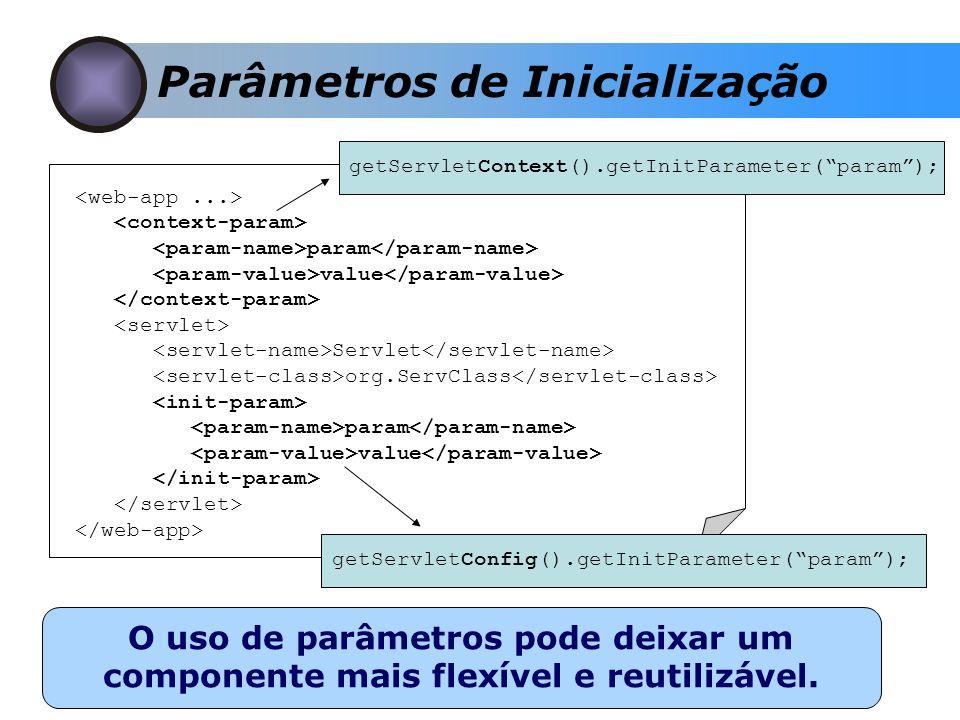 Parâmetros de Inicialização param value Servlet org.ServClass param value getServletContext().getInitParameter(param); getServletConfig().getInitParam