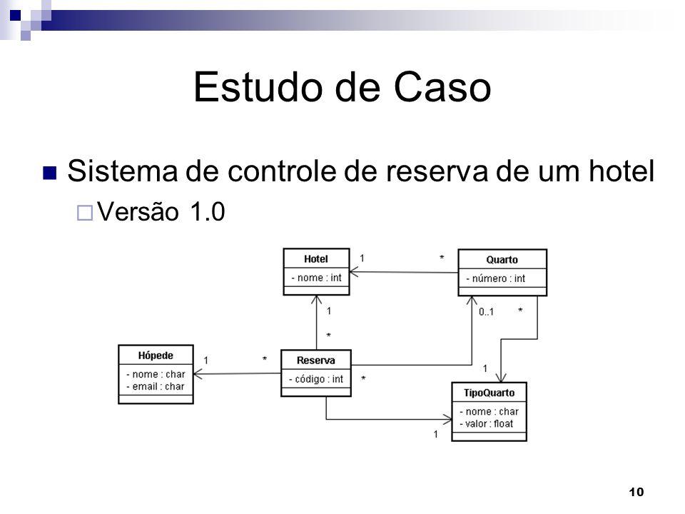10 Estudo de Caso Sistema de controle de reserva de um hotel Versão 1.0