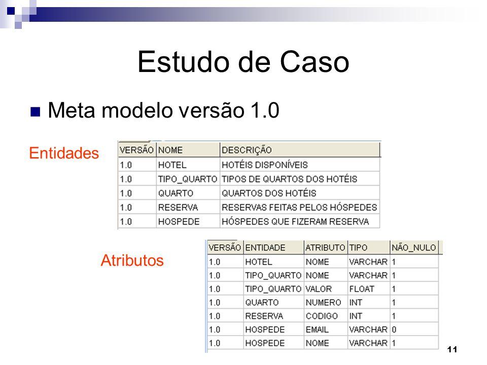 11 Estudo de Caso Meta modelo versão 1.0 Entidades Atributos