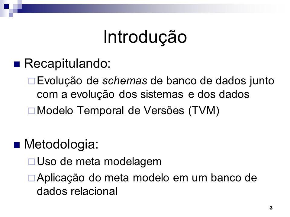 3 Introdução Recapitulando: Evolução de schemas de banco de dados junto com a evolução dos sistemas e dos dados Modelo Temporal de Versões (TVM) Metod