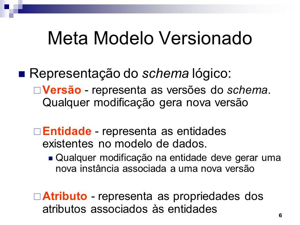7 Meta Modelo Versionado Representação do schema lógico: Relacionamentos: Chave Primária - indica quais os atributos das entidades cujos valores, considerando a combinação de valores de todos os campos da chave, nunca se repetem Chave Estrangeira - representa a ligação entre os atributos das entidades relacionadas