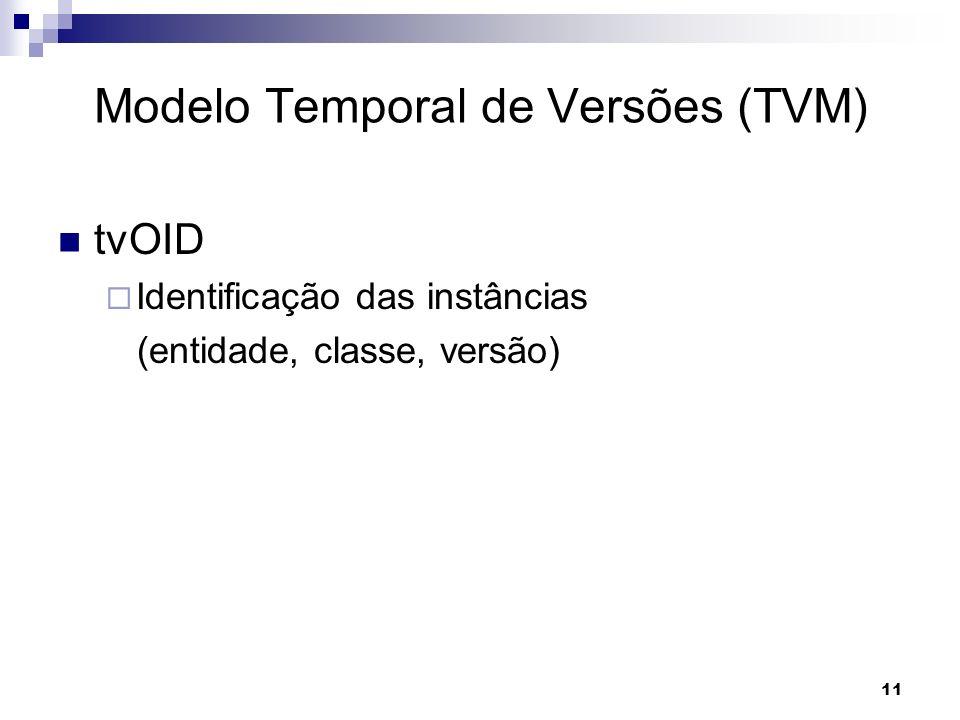 11 Modelo Temporal de Versões (TVM) tvOID Identificação das instâncias (entidade, classe, versão)