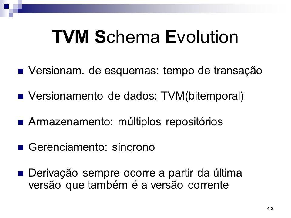 12 TVM Schema Evolution Versionam. de esquemas: tempo de transação Versionamento de dados: TVM(bitemporal) Armazenamento: múltiplos repositórios Geren