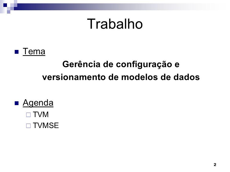 2 Trabalho Tema Gerência de configuração e versionamento de modelos de dados Agenda TVM TVMSE