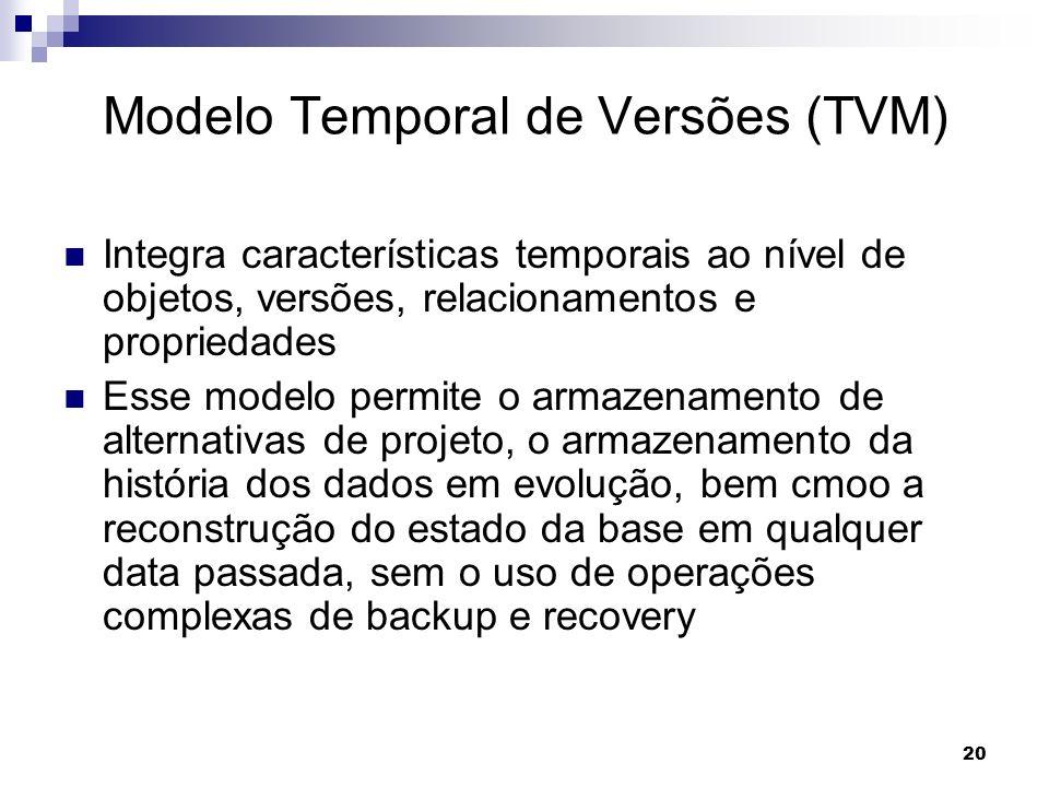 20 Modelo Temporal de Versões (TVM) Integra características temporais ao nível de objetos, versões, relacionamentos e propriedades Esse modelo permite
