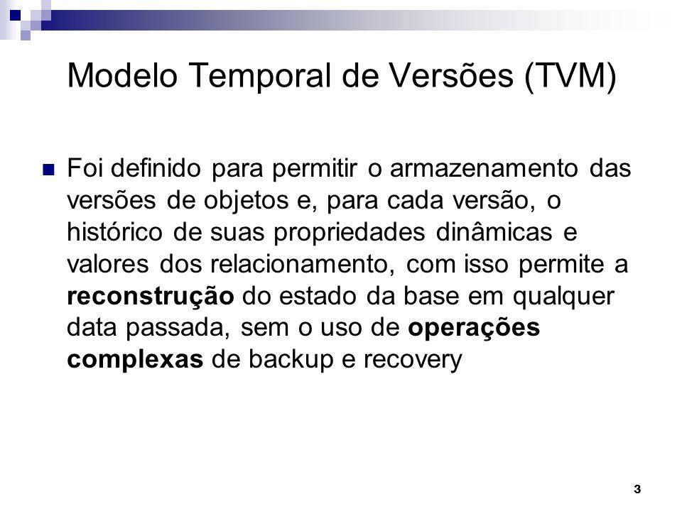 4 Modelo Temporal de Versões (TVM) Um modelo de dados orientado a objetos que suporta uniformemente os conceitos de tempo e versão O conceito de tempo é utilizado para controlar e armazenar o histórico de alterações sobre os dados da base, enquanto o conceito de versão permite gerenciar diversas alternativas de projeto.
