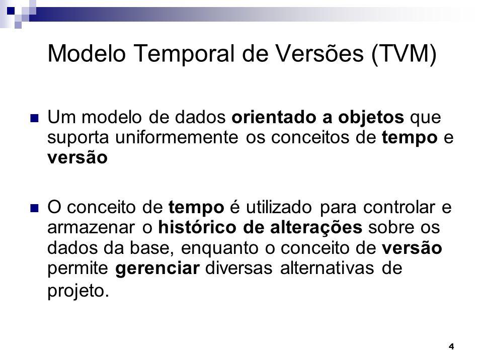 4 Modelo Temporal de Versões (TVM) Um modelo de dados orientado a objetos que suporta uniformemente os conceitos de tempo e versão O conceito de tempo